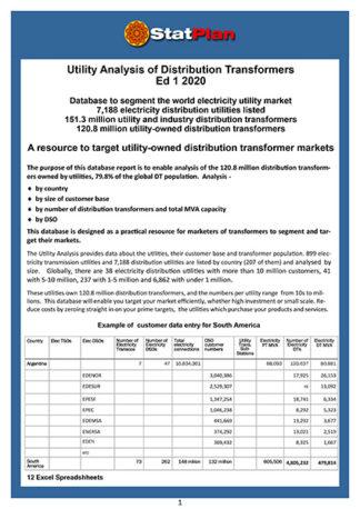 Utility-Analysis-of-Distribution-Transformers